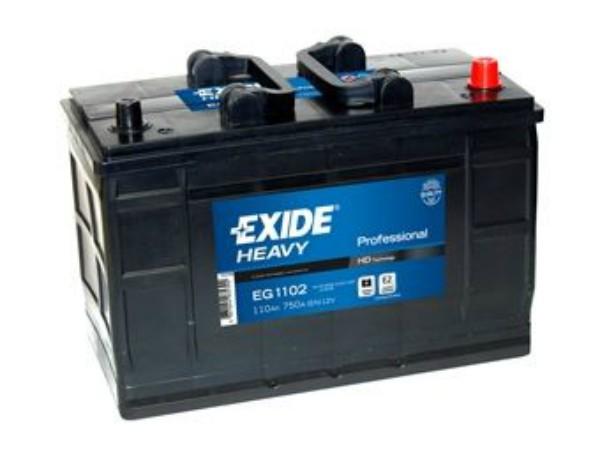 Ko je treba kupiti nov akumulator …